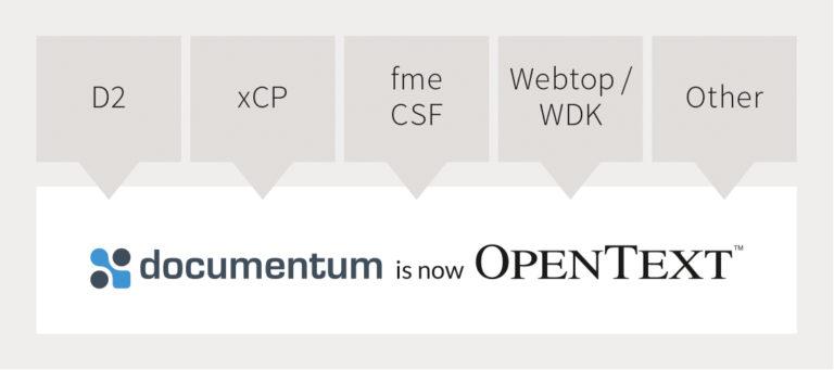 fme Custom Solution Framework